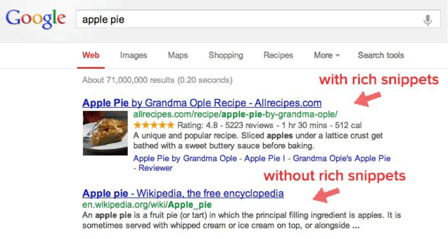 rich snippets recipe 637x340 - What are the rich results and how to get them for your website?